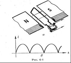 Реферат Машины постоянного тока ru Принцип работы генератора постоянного тока основан на возникновении ЭДС в рамке вращающейся в магнитном поле Рис 6 1 а За один оборот в каждой рабочей