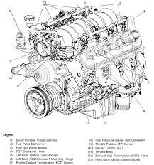 wiring diagram 2001 chevy cavalier images diagram 2009 chevy aveo engine chevy silverado engine diagram