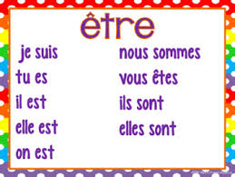 Etre Verb Chart French Verb Chart Posters Sampler Irregular Verbs