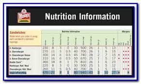 Pin By Mokalo On Womens Nutrition Pdf Nutrition Pdf