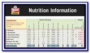 nutrition pdf tle adsbygoogle window adsbygoogle