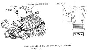 1995 buick riviera engine diagram 1995 printable wiring re 1995 buick riviera supercharged 3 8 car manual says on 1995 buick riviera engine
