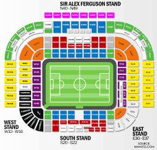 Uk Football Stadium Seating Chart Old Trafford Stadium Plan Manchester England Wembley