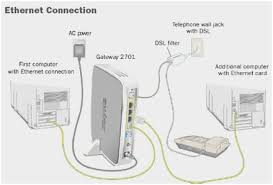at amp t u verse wiring diagram astonishing megaflow wiring diagram at amp t u verse wiring diagram unique at amp t dsl network wiring diagram wiring