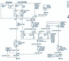chevrolet electrical diagram more information 1999 chevrolet chevy 1500 pu v6 wiring diagram auto wiring diagrams