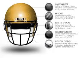 football helmets by sg helmets youth helmets helmets