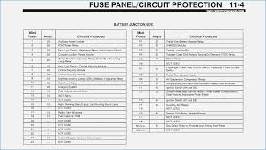 2003 ford expedition fuse box diagram download jmcdonald info 2002 Ford Expedition Fuse Box Diagram 2002 ford expedition 4 6 eng wife accelerated friday to 2004 ford expedition fuse box