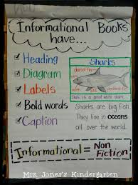 Informational Text Features Anchor Chart Writing Anchor