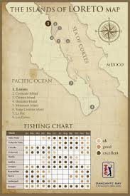 Fishing In Loreto Mexico Packages For Anglers Hotel Santa Fe