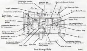 similiar 5 9 cummins motor schematic keywords diagram together cummins m11 engine diagram moreover cummins