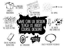 Design Theory 7 Ways Ux Design Theory Transformed My Approach To Course