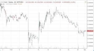 Stellar Price Chart Starts To Sparkle As Starlight Update
