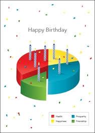 Card Birthday Chart Happy Birthday Pie Chart Greeting Card