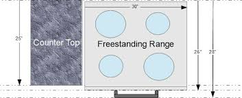 stove sizes. standard dimensions for ranges stove sizes