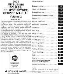 2005 mitsubishi eclipse and spyder original repair shop manual 3 mitsubishi eclipse radio wiring harness table of contents page 2