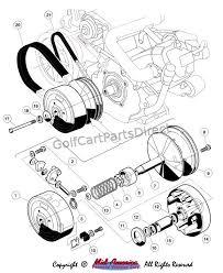 1992 1996 club car ds gas or electric club car parts club car parts diagram front end at Club Car Golf Cart Parts Diagram