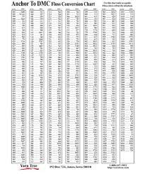 Dmc Anchor Conversion Chart Pdf Anchor Dmc Floss Conversion