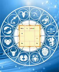 Free Vedic Chart For All The Planets