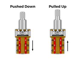 push pull pots how they work wiring mods and more when pushed down the selector is selecting the bottom 4 lugs b c e f b connects to c and e connects to f when pulled up the selector slides up and is