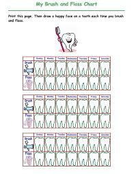 Pediatric Dental Charting Forms Motivating Your Child To Brush Their Teeth Kids Dental
