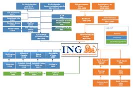49 Credible Barclays Capital Organization Chart