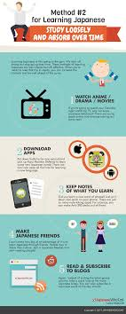 Advanced features for animation such as record, multimove, curve, camera in and out, transition effects, enter/exit effects How To Learn Japanese Infographic 2 Anime Drama See More At Http Japanesevideocast Com Content How Learn Japanese Infographic 2 Anime Drama Sthash Inygovpc Dpuf Visual Ly