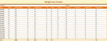 4 5 Weight Loss Template For Numbers