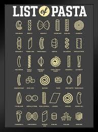 List Of Pasta Styles Chart Art Print Framed Poster 14x20 Inch