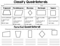 Triangle Classification Chart Classifying 2d Shapes Polygons Triangles Quadrilaterals