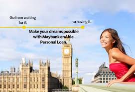Image result for Getting a Personal Loan