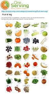 Serving Size Chart For Fruits And Vegetables Delicious