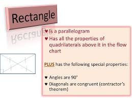 Quadrilateral Properties Chart Answers Lets Review The Quadrilateral Properties Weve Learned So