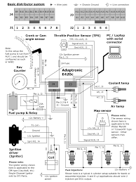 wiring diagram efi engine wiring discover your wiring diagram efiparts wiring diagrams efipartscouk connectors sensors