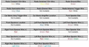 2002 subaru impreza radio wiring diagram the best wiring diagram 1996 subaru legacy stereo wiring diagram at Subaru Car Stereo Wiring Diagram