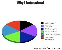 Why I Hate School Funny Quote About School Quotespictures Interesting Funny Quotes About School