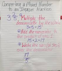 Division Steps Anchor Chart Complete Anchor Chart For Multiplication Key Words Anchor Chart