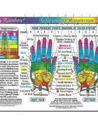 Cogent Reflexology Chart How To Use Doterra Reflexology