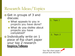 Research Methods Ii The Literature Review Ppt Download