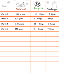 Recycling For Kids Kindergarten Lessons
