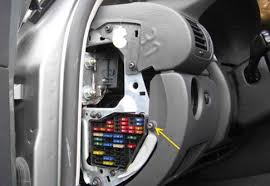 how to check and replace fuses How Many Amps Does An Automotive Fuse Box Generate a removable plastic panel where are grouped most automotive fuses how many amps does a car fuse box generate