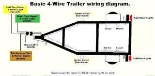 simple trailer wiring diagram drjanedickson com simple trailer wiring diagram trailer wiring brakes simple trailer wiring diagram wiring boat trailer wiring