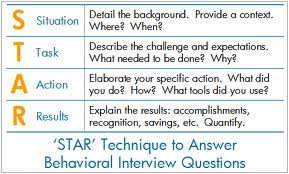 Star Questions Star Technique Shine In Behavioral Interview Questions Cbl Global