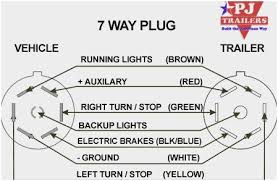 dodge truck trailer wiring diagram admirably radio wiring diagram dodge truck trailer wiring diagram prettier right trailer turn signal and not working dodge diesel of