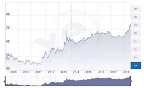 Indian Rupee Sinks To Record Low Now 20 Per Uae Dirham