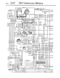 1972 amc elin wiring diagram 1972 automotive wiring diagrams 1973 amc grein wiring diagram 1973 home wiring diagrams