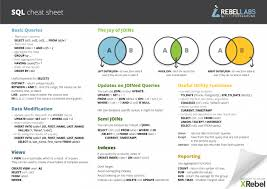 java data structures cheat sheet sql cheat sheet zeroturnaround com