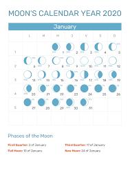 January 2020 Moon Phases Calendar January January2020