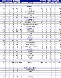 Grinding Wheel Grade Chart American Netherland Dwarf Rabbit Club Website