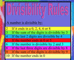 Divisibility Rules Chart 2 4 Divisibility Rules Lessons Tes Teach