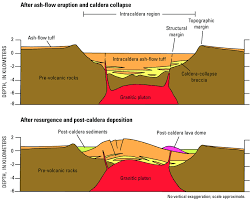 diagram of caldera wiring diagram mega diagram of caldera wiring diagram diagram of caldera diagram of caldera